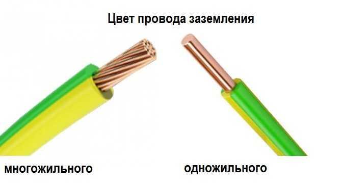Цвет провода заземления - одножильного и многожильного