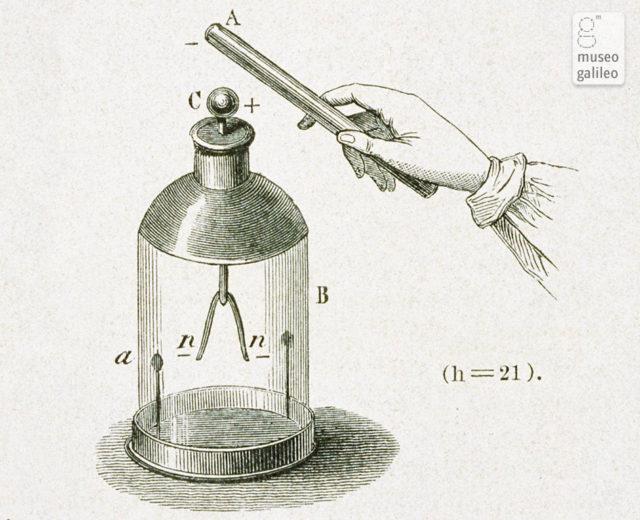 Электроскоп Вольты