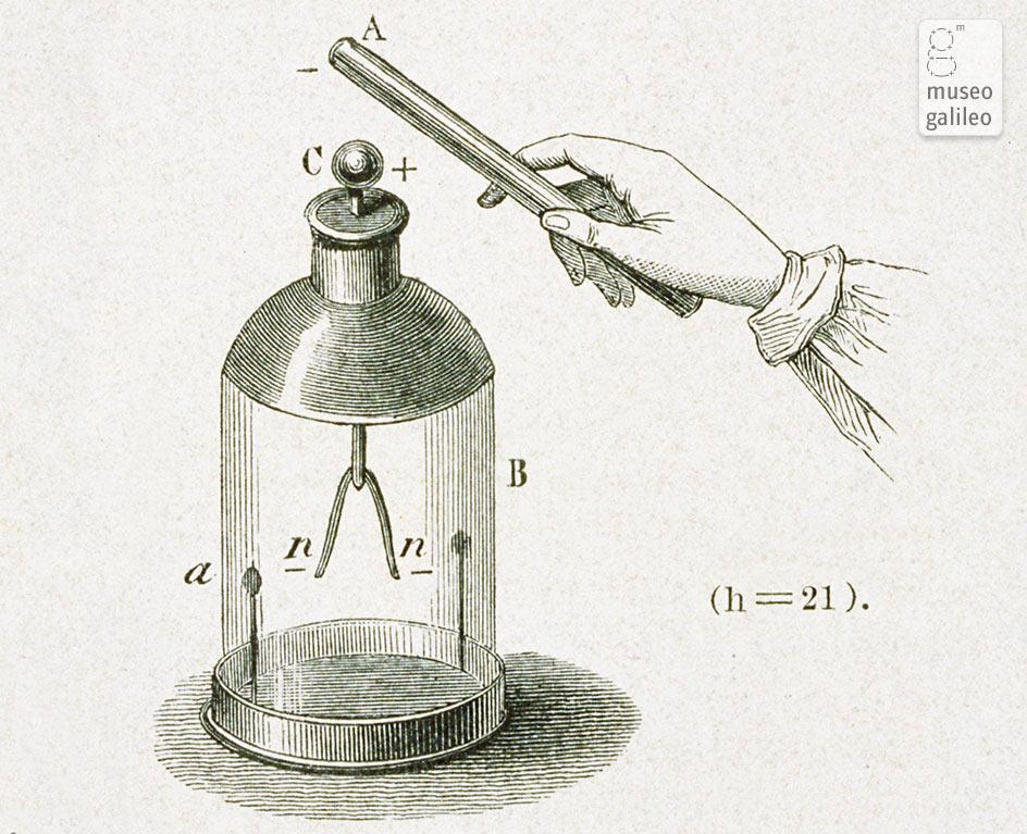 алессандро вольта открытия в физике