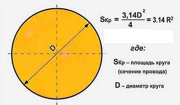Формула сечения кабеля по диаметру