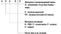 Маркировка проводов - какая буква что обозначает