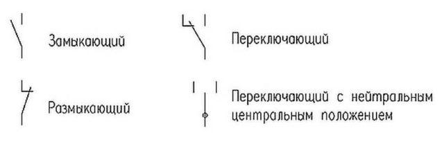 Обозначение автомата на схеме