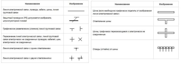 Обозначение линий связи, шин и их соединений/ответвлений/пересечений