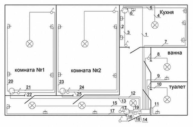 На монтажной отображается местоположение и прохождение кабелей/линий связи