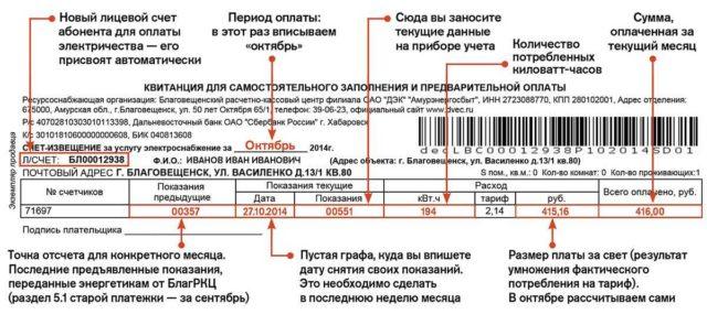 Пример заполнения квитанции за электроэнергию. Форма может отличаться, но основные колонки одинаковые
