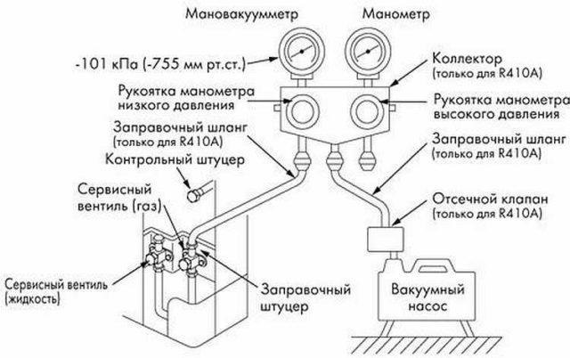 Схема подключения вакуумного насоса к кондиционеру