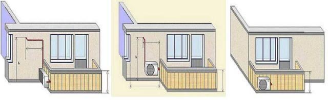 Стандартные способы установки наружного блока сплит системы на балконе