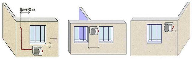 Наружный блок кондиционера можно установить под или рядом с окном