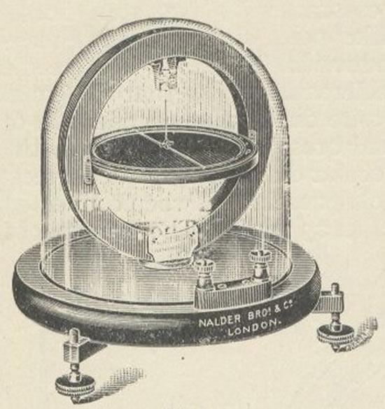Так выглядели промышленные гальванометры выпускавшиеся с 1900 года - основаны на приборе изобретенном Омом