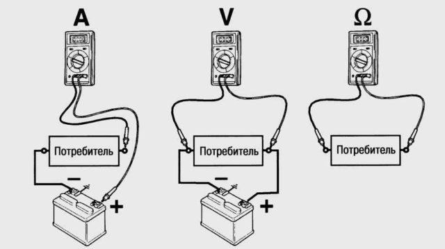 Схемы подключения мультиметра для измерения разных электрических величин