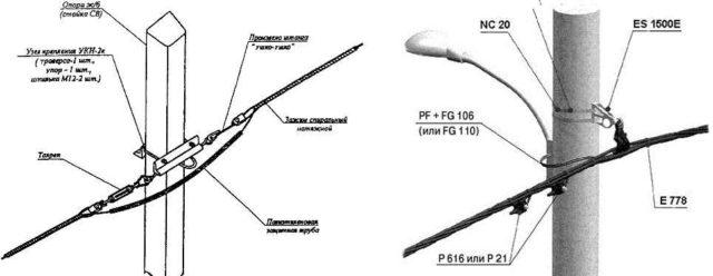 Несколько вариантов крепления кабеля к столбу