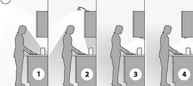Как выбрать место для подсветки рабочего стола на кухне