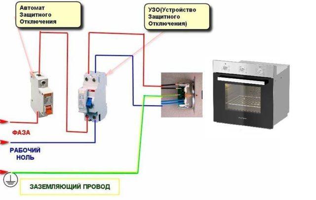 Схема подключения духового шкафа с УЗО