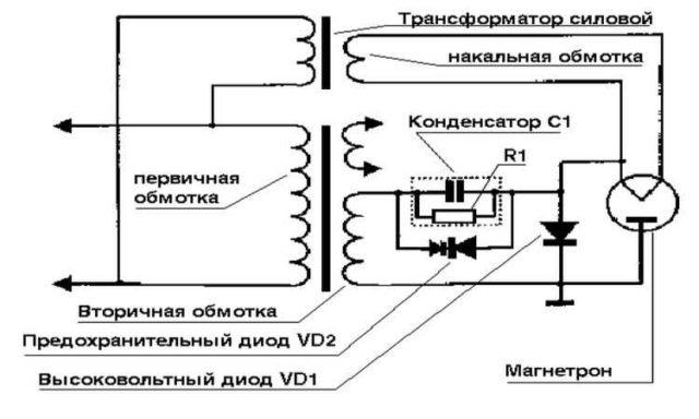 Схема питания магнетрона микроволновой печи