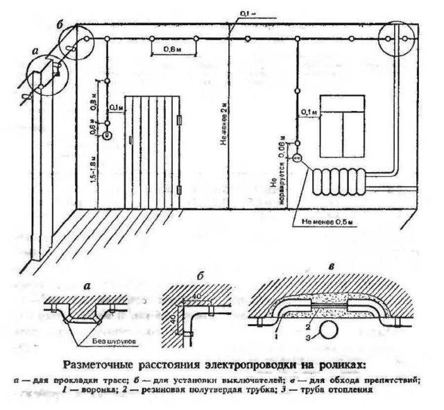 Картинка из старого учебника