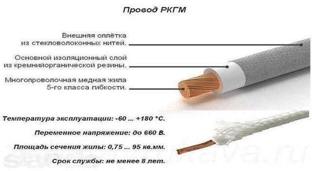 Из провода РГКМ можно самому сплести ретро кабель для открытой проводки