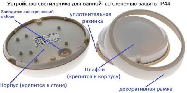 Устройство светильника с IP44