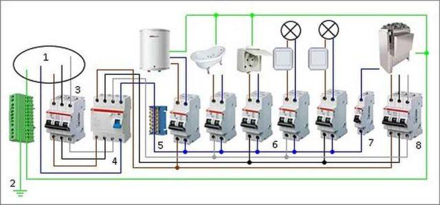 Пример использования автоматов защиты на трехфазной сети
