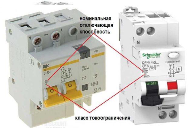 Номинальная отключающая способность и класс токоограничения