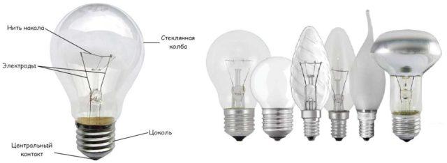 Повсеместная тенденция - привычные лампы накаливания заменяют более экономичными