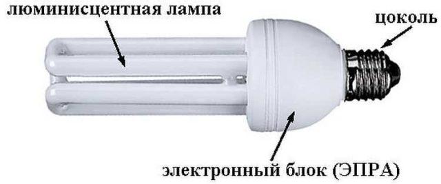 """Так выглядит компактная люминесцентная лампа которую еще часто называют энергосберегающей или """"экономкой"""""""