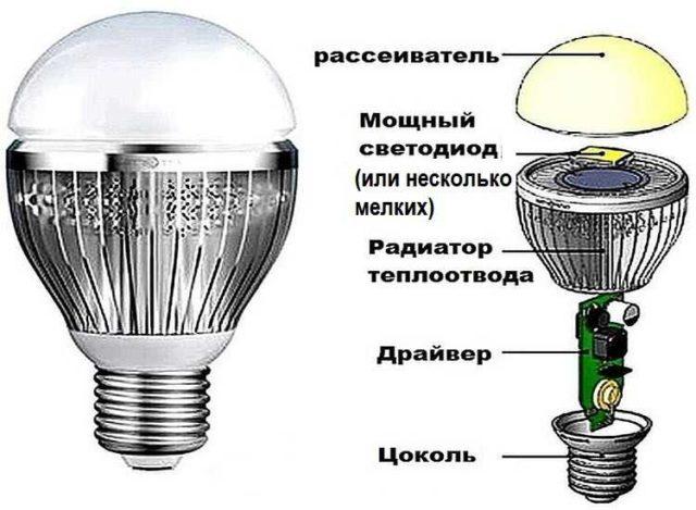 Устройство светодиодной лампы с винтовым цоколем