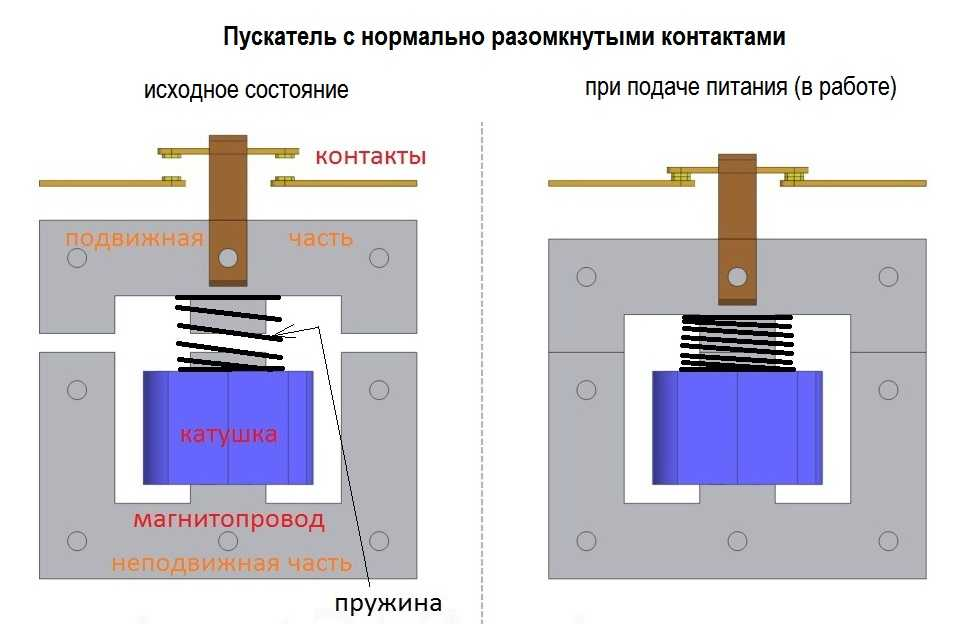 Схема магнитного пускателя катушкой фото 309