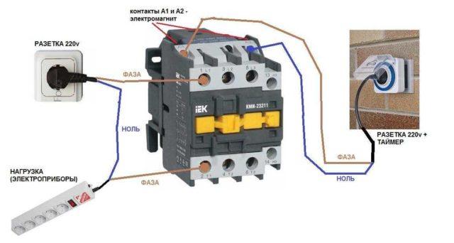 Простейшая схема подключения магнитного пускателя - без кнопок
