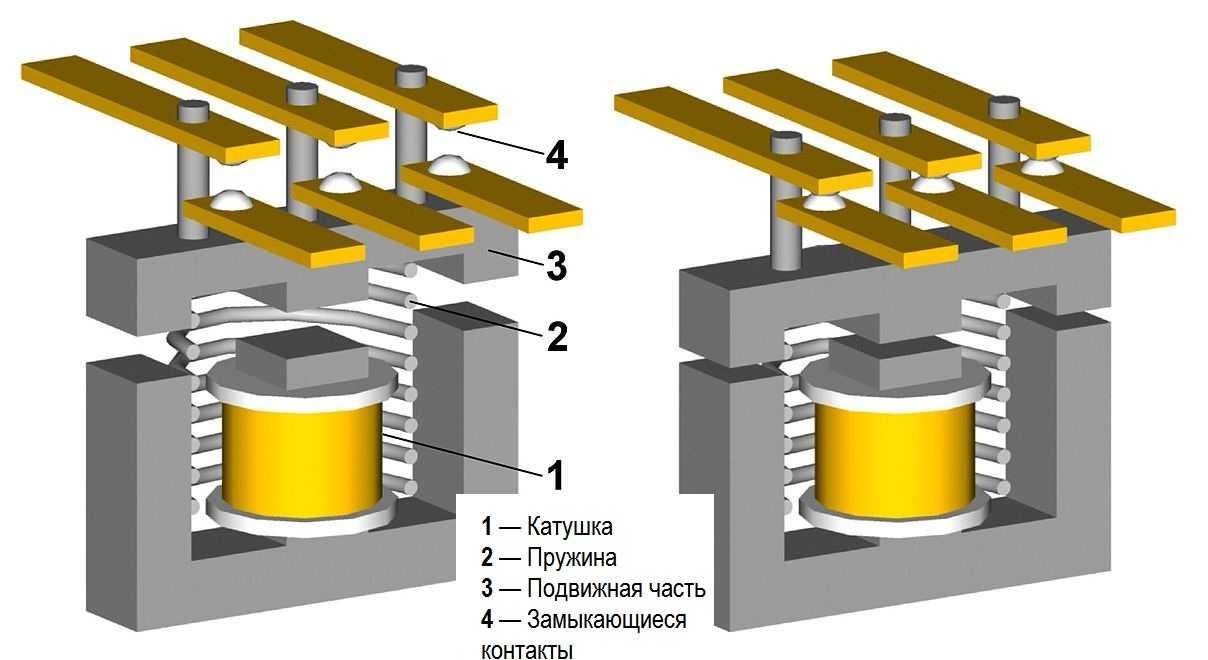 Схема подключения кнопочного поста магнитному пускателю фото 176