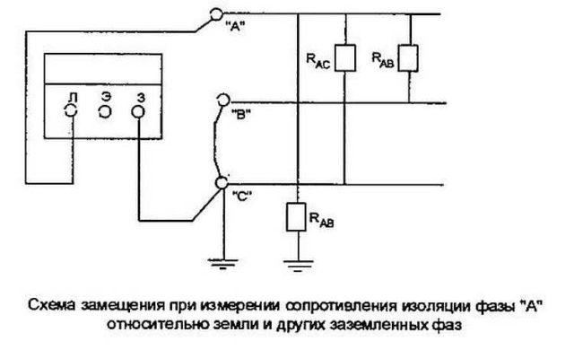 Схема измерения мегаомметром параметров изоляции кабеля