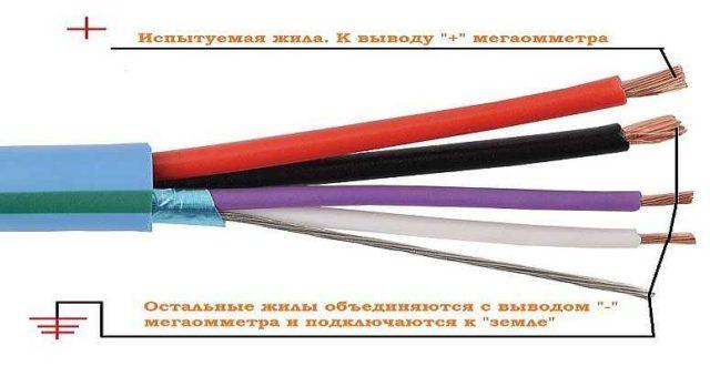 Так измеряется состояние изоляции кабеля