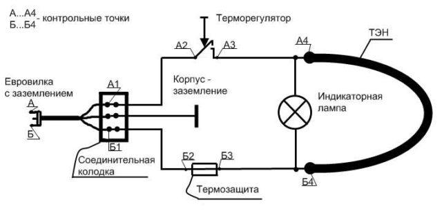Электрическая схема утюга