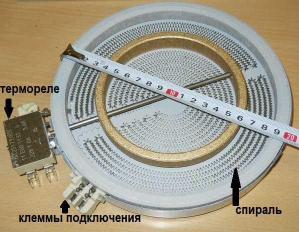 Устройство конфорки стеклокерамической варочной поверхности