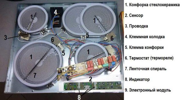 Общее устройство электрической варочной панели