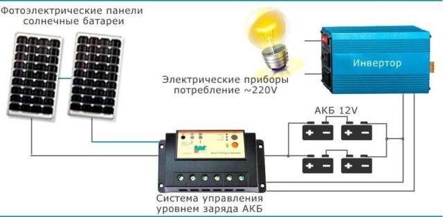 Состав системы уличного освещения со светильниками на 220 В : нужен еще инвертор