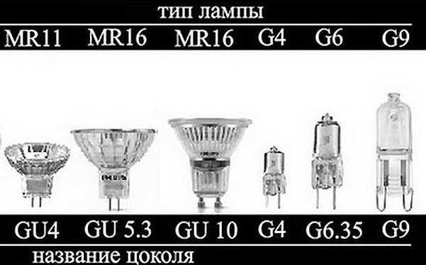 Название точечных светильников с галогенными лампами в зависимости от типа цоколя