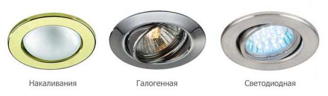 Выбор точечных светильников по техническим параметрам - углубляемся в детали