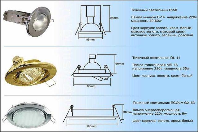 Основные типы ламп и их габариты