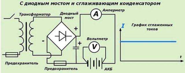 Схема со сглаживающим конденсатором