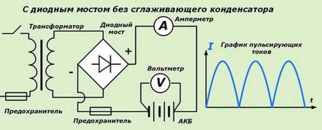 Зарядное устройство для автомобильного аккумулятора своими руками: схема с диодным мостом