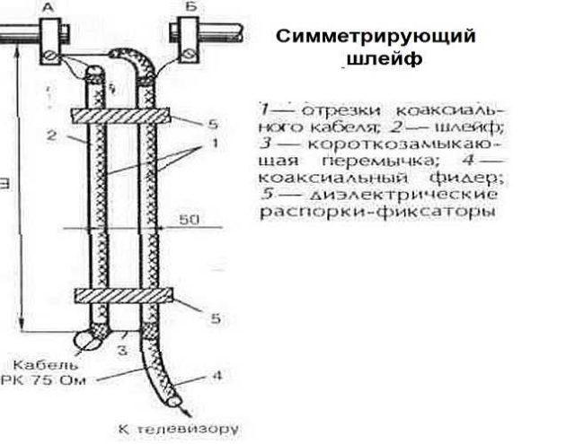 Симметрирующий шлейф для рамочных антенн