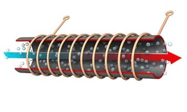 Принцип действия электрического котла, работающего на электромагнитной индукции