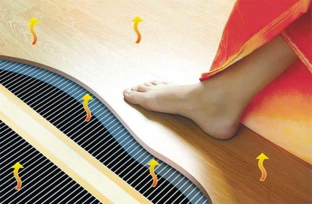 Теплый пол есть разных видов. Это комфортный способ отопления частного дома электричеством