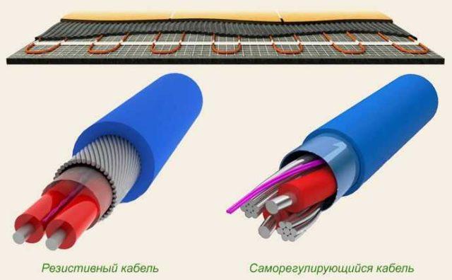 Использовать можно резистивные или саморегулирующиеся термокабели