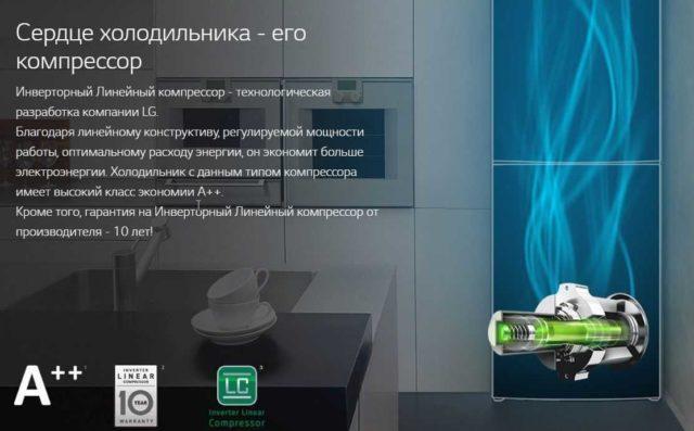 Тип компрессора влияет на уровень энергопотребления и шумов