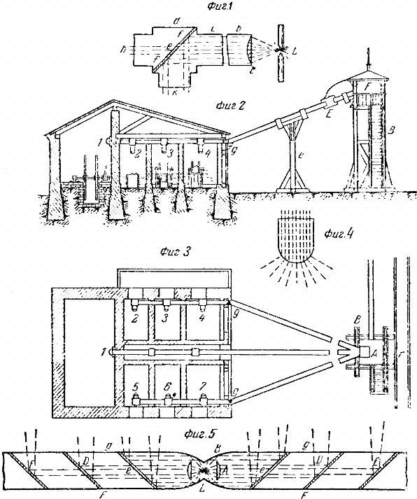 Оптическая канализация света на Охтинском пороховом заводе по системе Чиколева