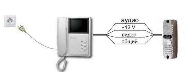 Если питание на вызывное устройство подается от внутреннего блока, нужен четырехжильный кабель