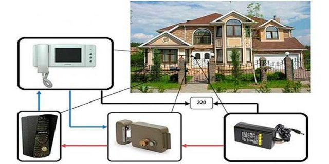 Установка домофона в частном доме - приходится тянуть провода под землей и по столбам