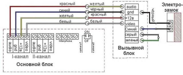 Схема подключения видеодомофона для частного дома