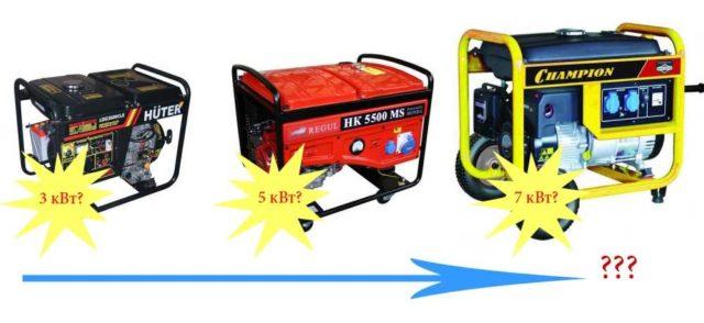 Какой мощности нужен генератор для дома